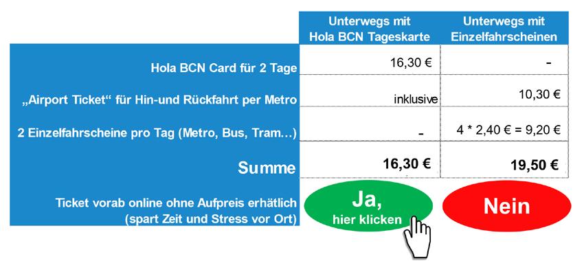 Metro UBahn Hola BCN 2021