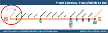 Flughafen Metro Linie L9 Sud Haltestellen Karte Plan